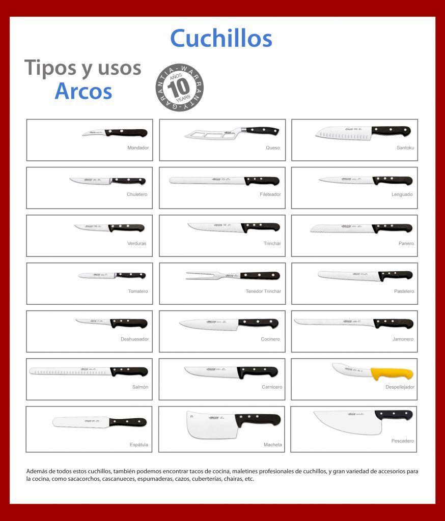 Tipos de cuchillo y usos en la cocina jamoneros y cuchillos for Cuchillo descortezador